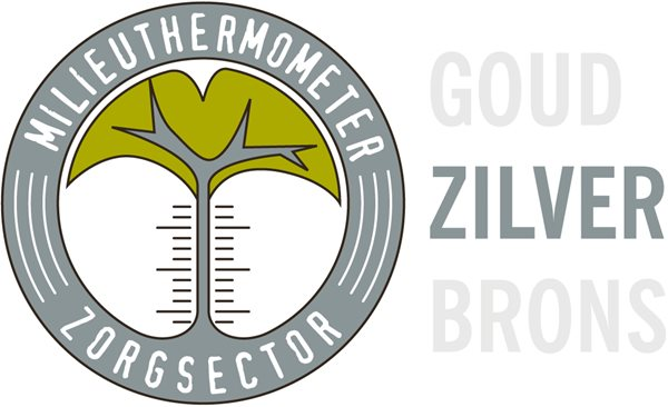 Milieuthermometer Zorg Zilver